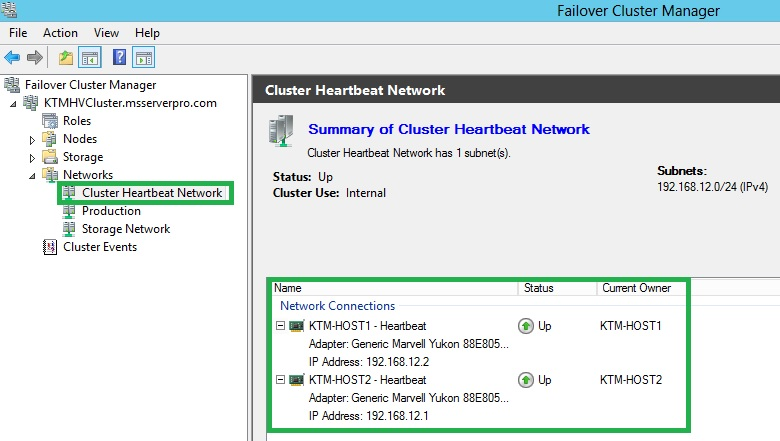 2 Cluster Heartbeat Network