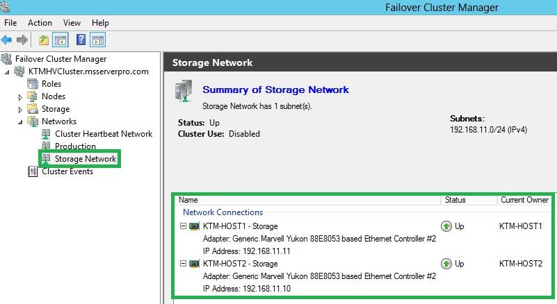 4 Storage Network