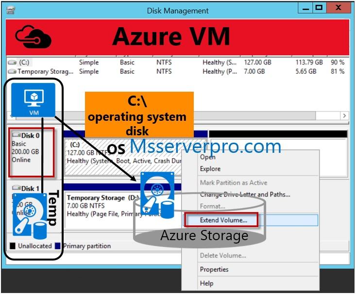 Extend Azure Virtual Machine OS drive using Azure Portal